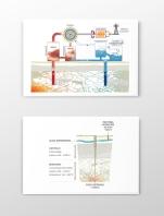 Diagramas Geotermia